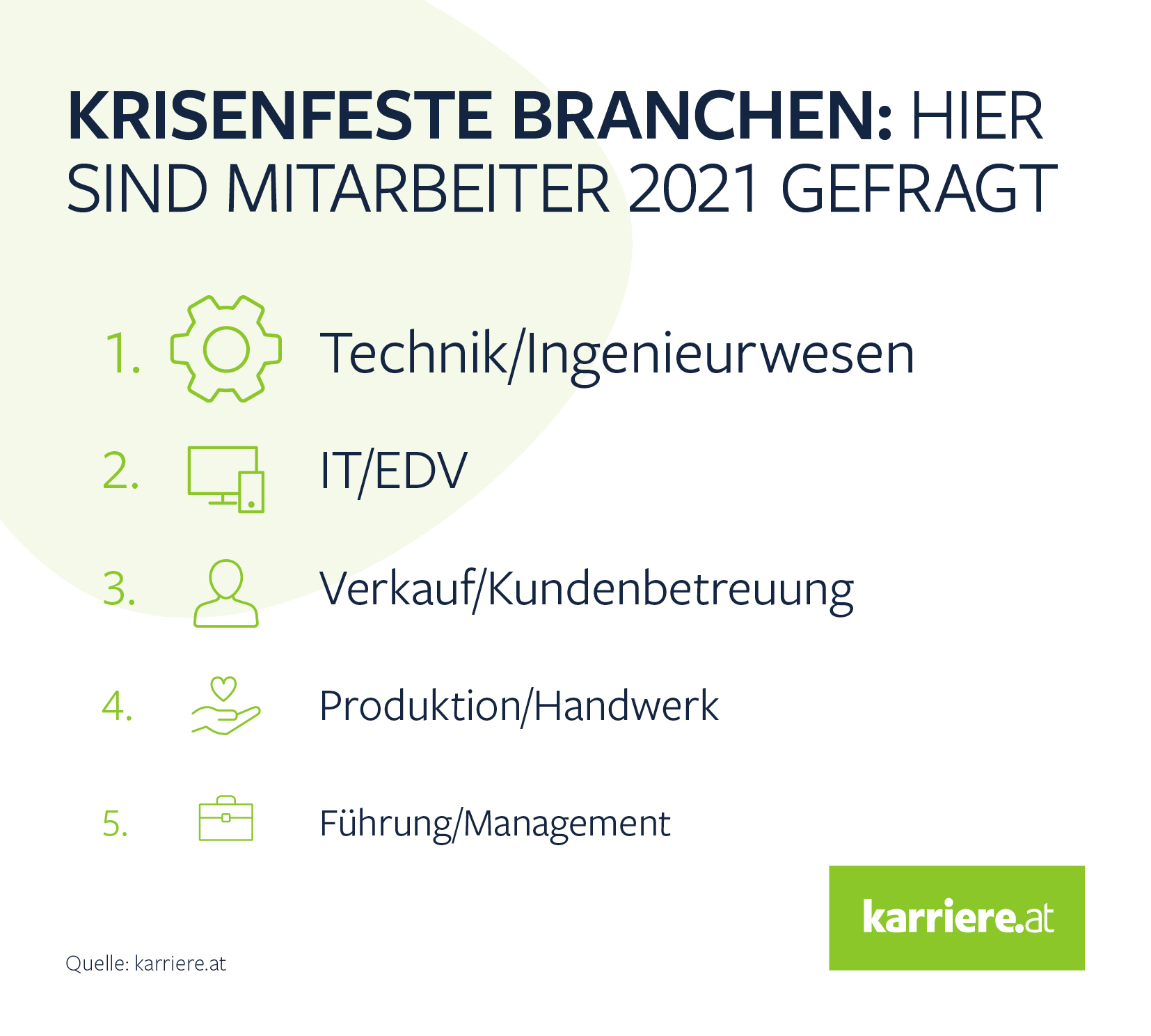 Branchen Ranking krisenfeste Jobs 2021 karriere at