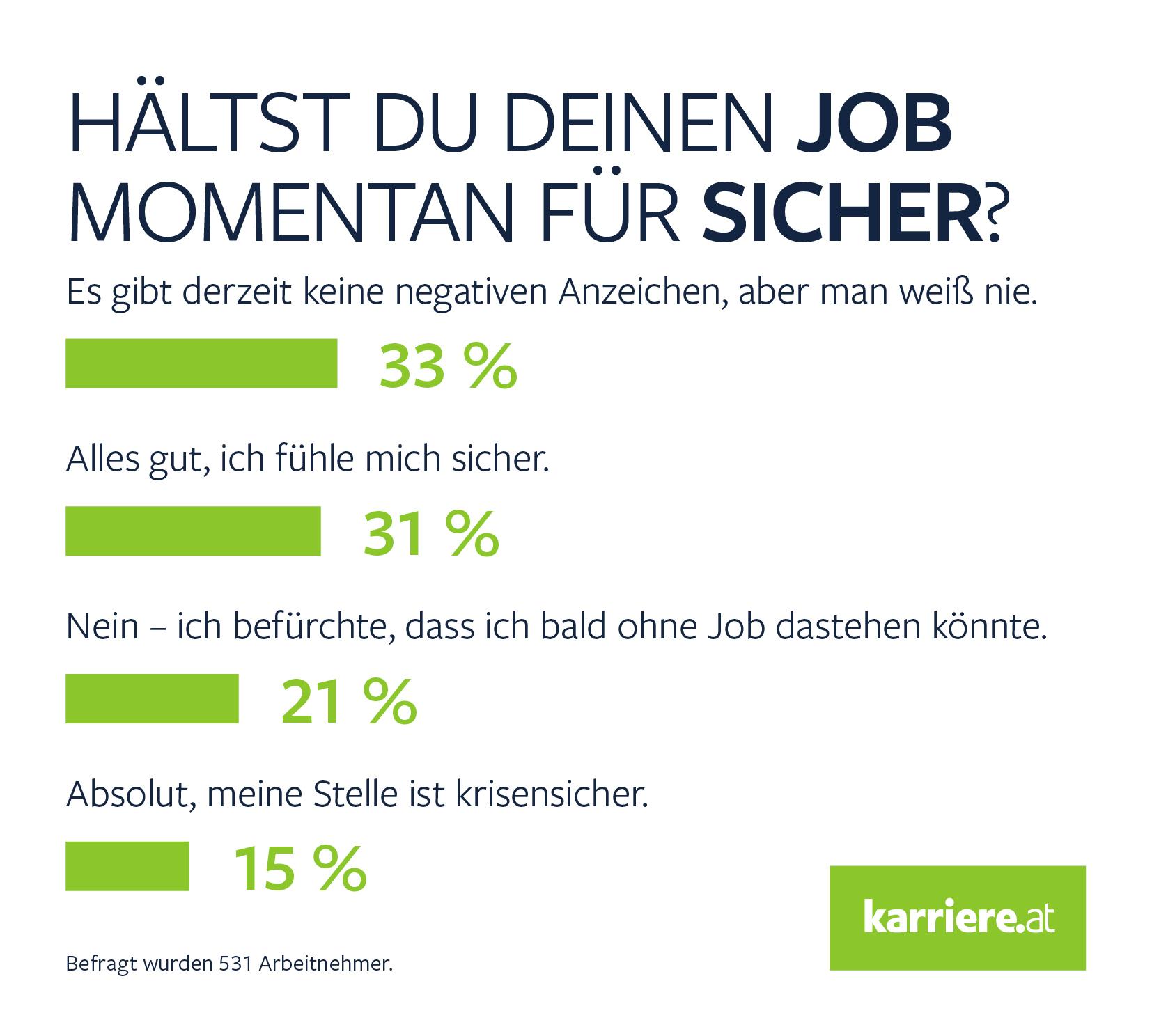 Umfrage Jobsicherheit Arbeitnehmer