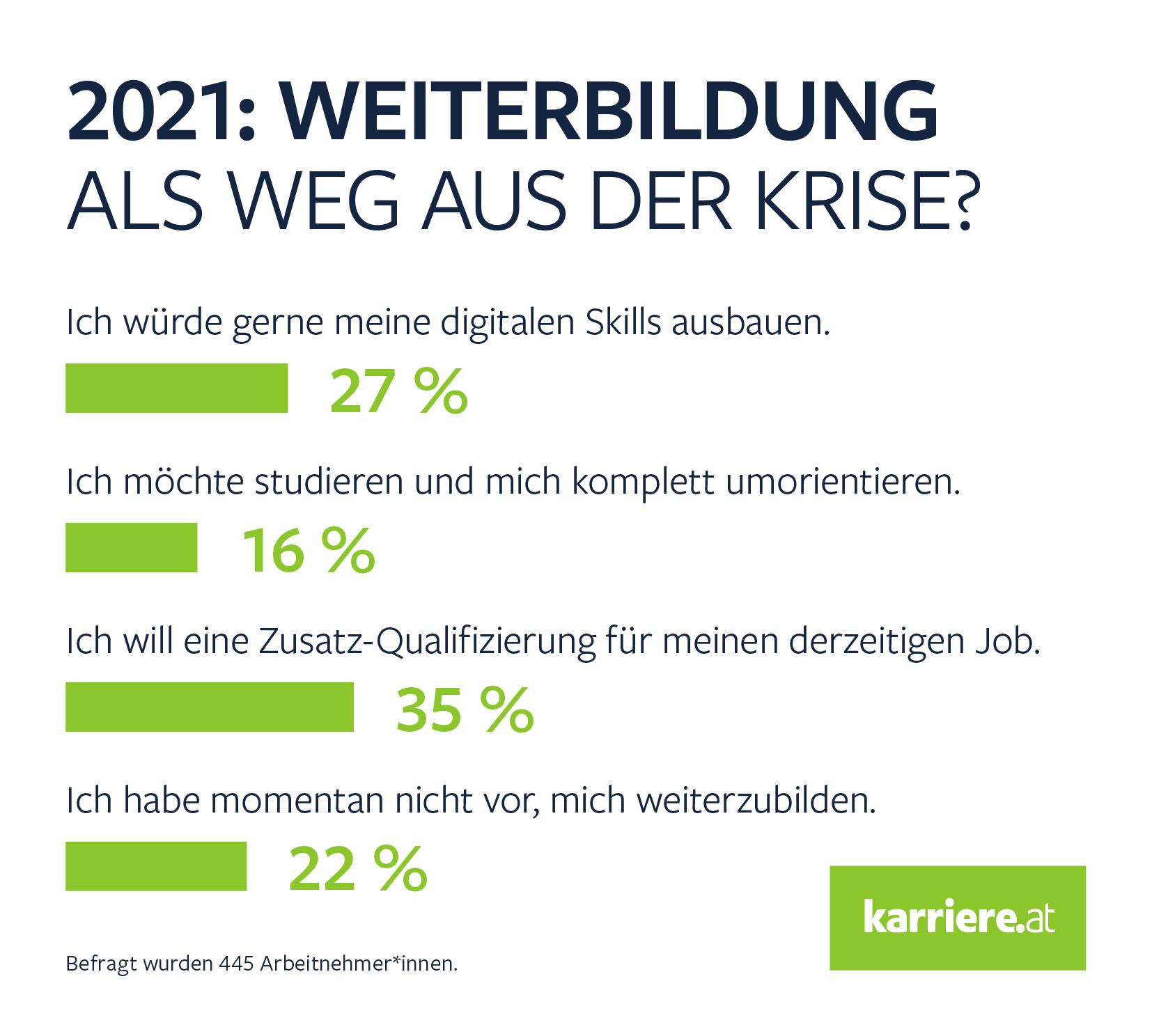 karriere.at_umfrage_weiterbildung_B2C